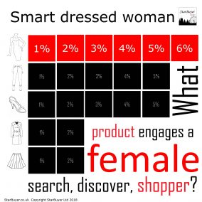 StarBuyer women - infographics February 2018